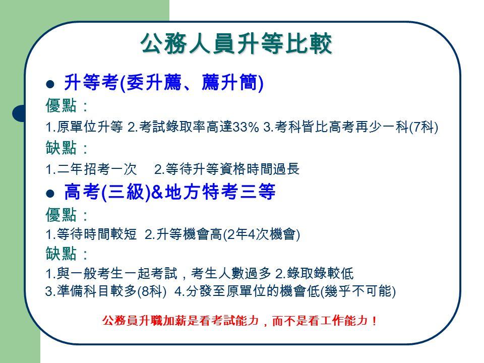 公務人員升等比較 升等考 ( 委升薦、薦升簡 ) 優點: 1. 原單位升等 2. 考試錄取率高達 33% 3.