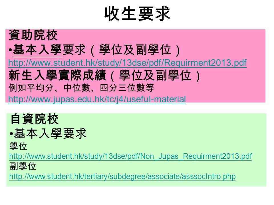 收生要求 資助院校 基本入學要求(學位及副學位) http://www.student.hk/study/13dse/pdf/Requirment2013.pdf 新生入學實際成績(學位及副學位) 例如平均分、中位數、四分三位數等 http://www.jupas.edu.hk/tc/j4/useful-material 自資院校 基本入學要求 學位 http://www.student.hk/study/13dse/pdf/Non_Jupas_Requirment2013.pdf 副學位 http://www.student.hk/tertiary/subdegree/associate/asssocIntro.php