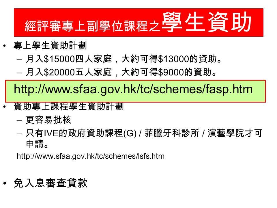 經評審專上副學位課程之 學生資助 專上學生資助計劃 – 月入 $15000 四人家庭,大約可得 $13000 的資助。 – 月入 $20000 五人家庭,大約可得 $9000 的資助。 http://www.sfaa.gov.hk/tc/schemes/fasp.htm 以上僅是參考數字。 資助專上課程學生資助計劃 – 更容易批核 – 只有 IVE 的政府資助課程 (G) / 菲臘牙科診所 / 演藝學院才可 申請。 http://www.sfaa.gov.hk/tc/schemes/lsfs.htm 免入息審查貸款 http://www.sfaa.gov.hk/tc/schemes/fasp.htm