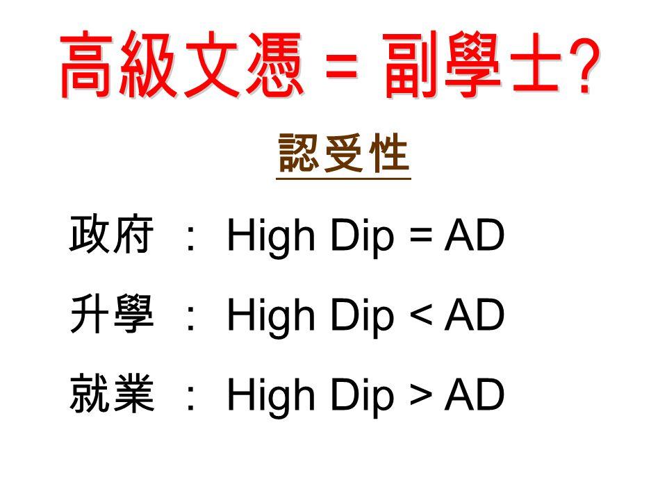 認受性 政府 : High Dip = AD 升學 : High Dip < AD 就業 : High Dip > AD