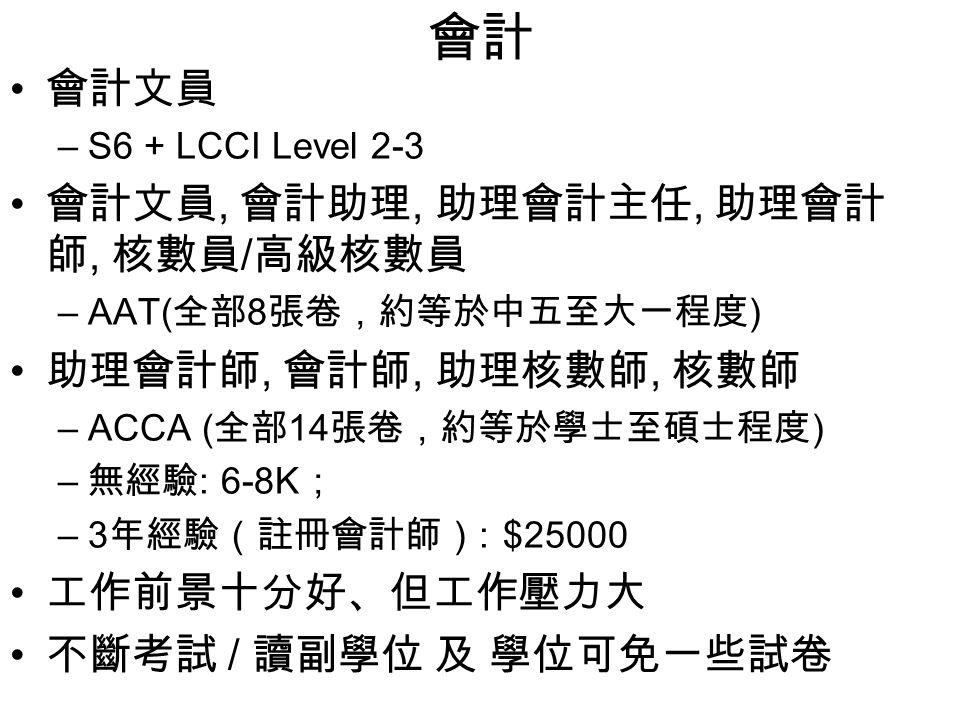 會計 會計文員 –S6 + LCCI Level 2-3 會計文員, 會計助理, 助理會計主任, 助理會計 師, 核數員 / 高級核數員 –AAT( 全部 8 張卷,約等於中五至大一程度 ) 助理會計師, 會計師, 助理核數師, 核數師 –ACCA ( 全部 14 張卷,約等於學士至碩士程度 ) – 無經驗 : 6-8K ; –3 年經驗(註冊會計師) : $25000 工作前景十分好、但工作壓力大 不斷考試 / 讀副學位 及 學位可免一些試卷