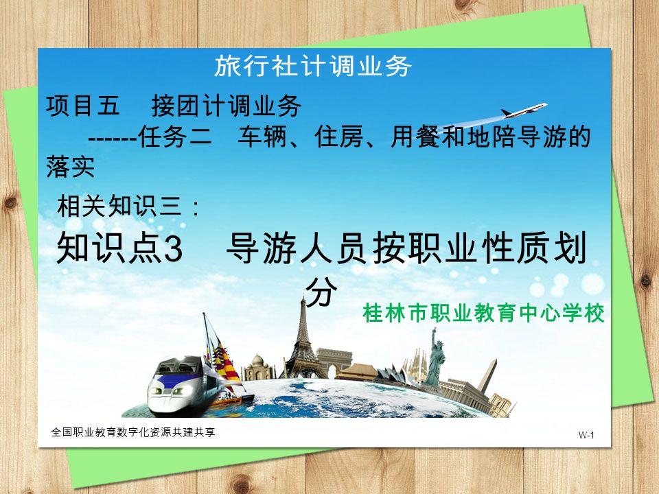 W-1 全国职业教育数字化资源共建共享 桂林市职业教育中心学校 项目五 接团计调业务 ------ 任务二 车辆、住房、用餐和地陪导游的 落实 知识点 3 导游人员按职业性质划 分 相关知识三: