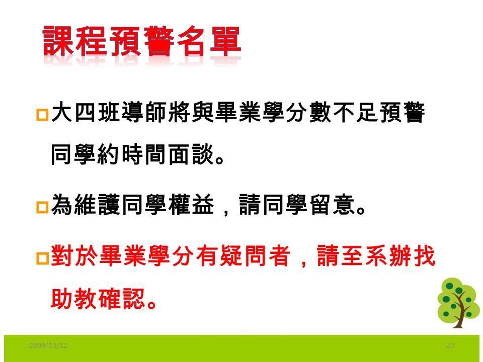  大四班導師將與畢業學分數不足預警 同學約時間面談。  為維護同學權益,請同學留意。  對於畢業學分有疑問者,請至系辦找 助教確認。 2009/10/1220