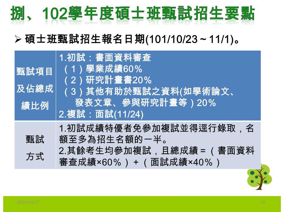  碩士班甄試招生報名日期 (101/10/23 ~ 11/1) 。 2009/10/2725 甄試項目 及佔總成 績比例 1.