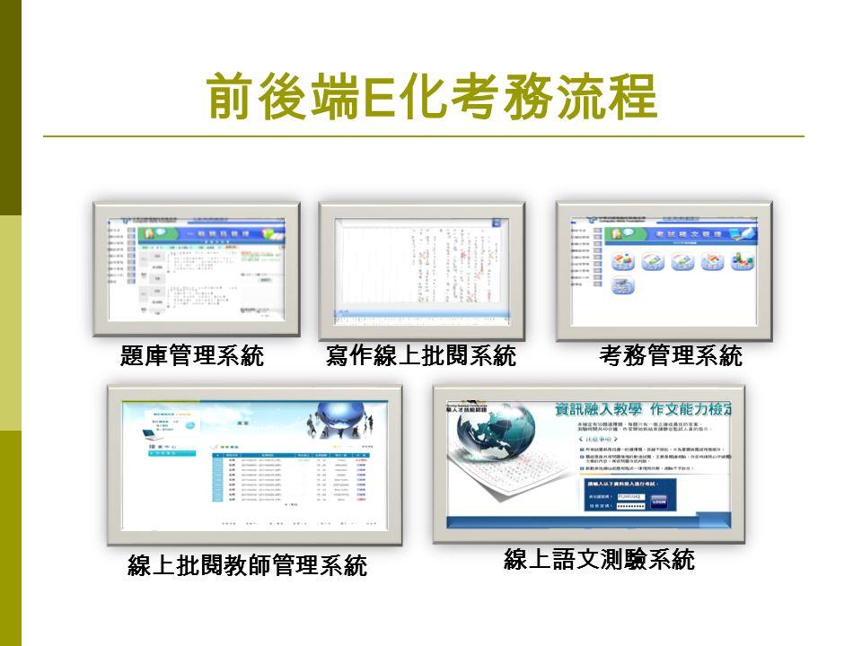 前後端 E 化考務流程 題庫管理系統考務管理系統 線上批閱教師管理系統 線上語文測驗系統 寫作線上批閱系統