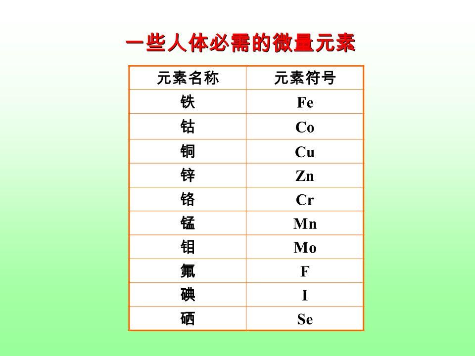 一些人体必需的微量元素 元素名称元素符号 铁 Fe 钴 Co 铜 Cu 锌 Zn 铬 Cr 锰 Mn 钼 Mo 氟 F 碘 I 硒 Se