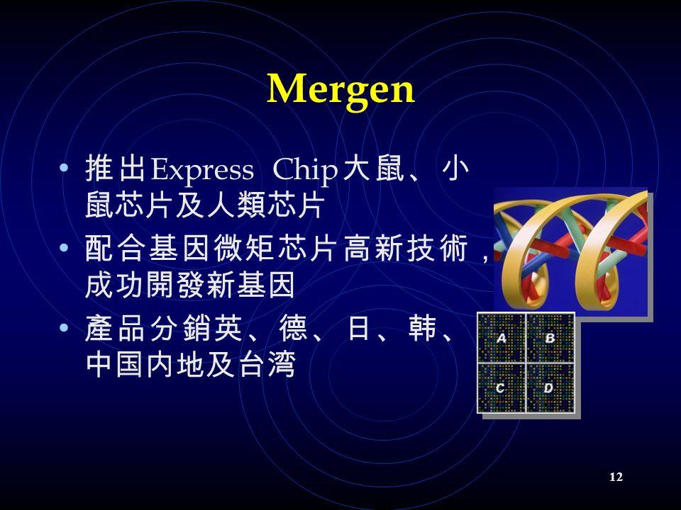 12 Mergen 推出 Express Chip 大鼠、小 鼠芯片及人類芯片 配合基因微矩芯片高新技術, 成功開發新基因 產品分銷英、德、日、韩、 中国内地及台湾