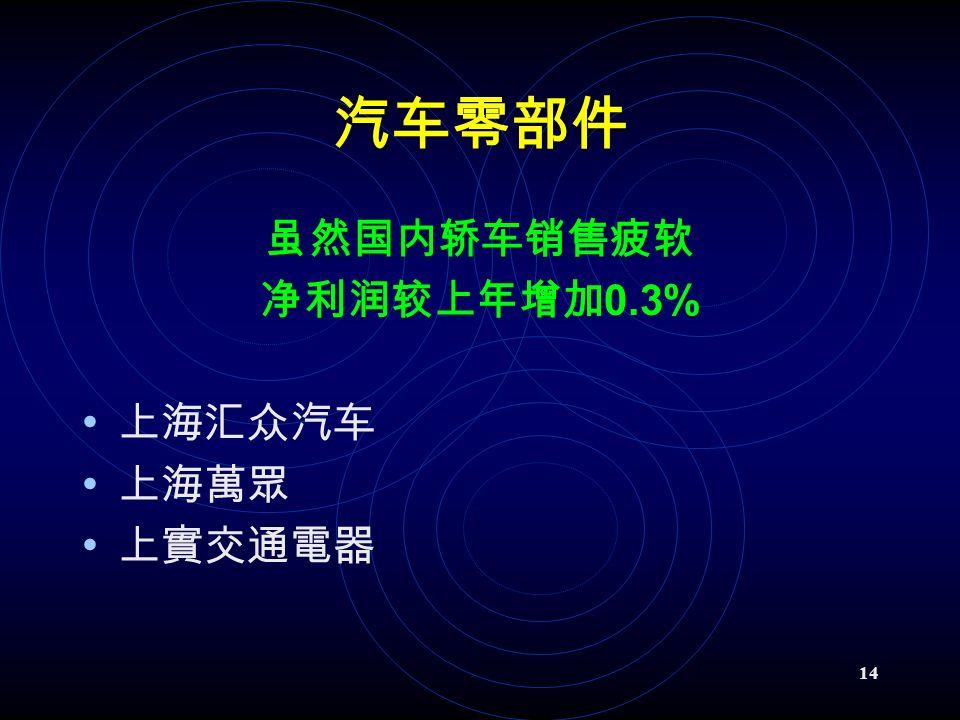14 汽车零部件 虽然国内轿车销售疲软 净利润较上年增加 0.3% 上海汇众汽车 上海萬眾 上實交通電器