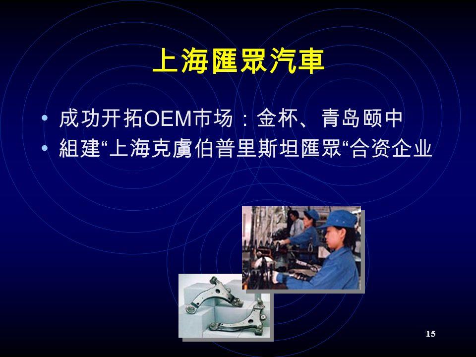15 上海匯眾汽車 成功开拓 OEM 市场:金杯、青岛颐中 組建 上海克虜伯普里斯坦匯眾 合资企业