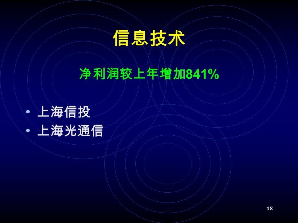 18 信息技术 净利润较上年增加 841% 上海信投 上海光通信