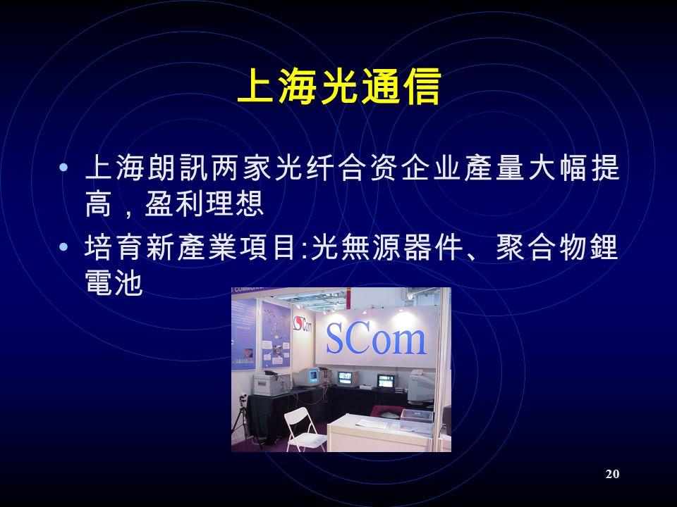 20 上海光通信 上海朗訊两家光纤合资企业產量大幅提 高,盈利理想 培育新產業項目 : 光無源器件、聚合物鋰 電池