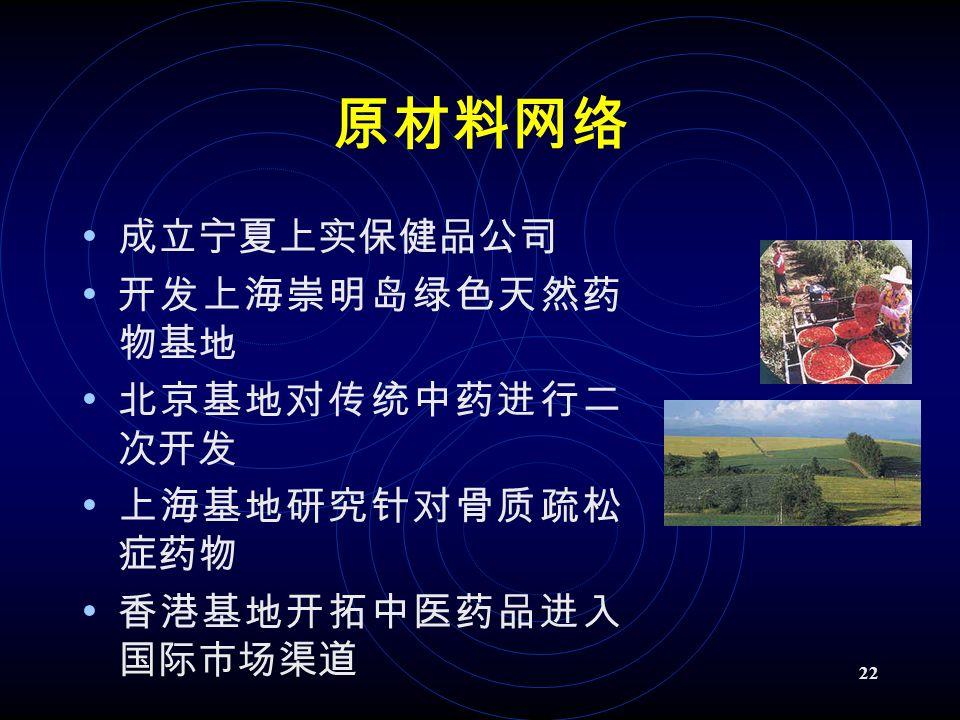 22 原材料网络 成立宁夏上实保健品公司 开发上海崇明岛绿色天然药 物基地 北京基地对传统中药进行二 次开发 上海基地研究针对骨质疏松 症药物 香港基地开拓中医药品进入 国际市场渠道