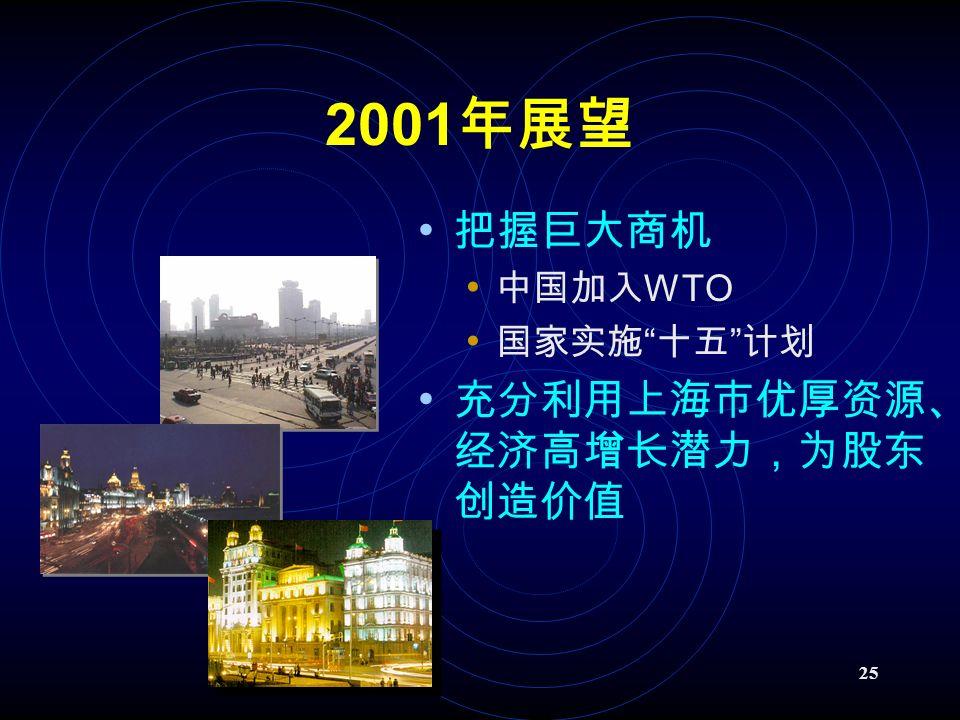 25 2001 年展望 把握巨大商机 中国加入 WTO 国家实施 十五 计划 充分利用上海市优厚资源、 经济高增长潜力,为股东 创造价值