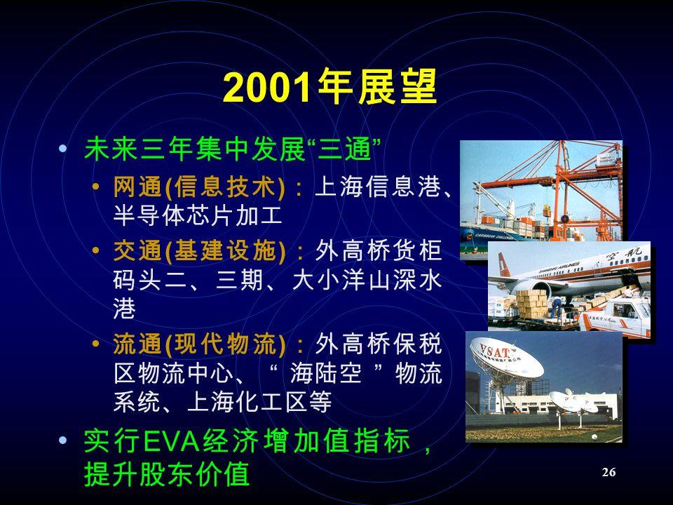 26 2001 年展望 未来三年集中发展 三通 网通 ( 信息技术 ) :上海信息港、 半导体芯片加工 交通 ( 基建设施 ) :外高桥货柜 码头二、三期、大小洋山深水 港 流通 ( 现代物流 ) :外高桥保税 区物流中心、 海陆空 物流 系统、上海化工区等 实行 EVA 经济增加值指标, 提升股东价值