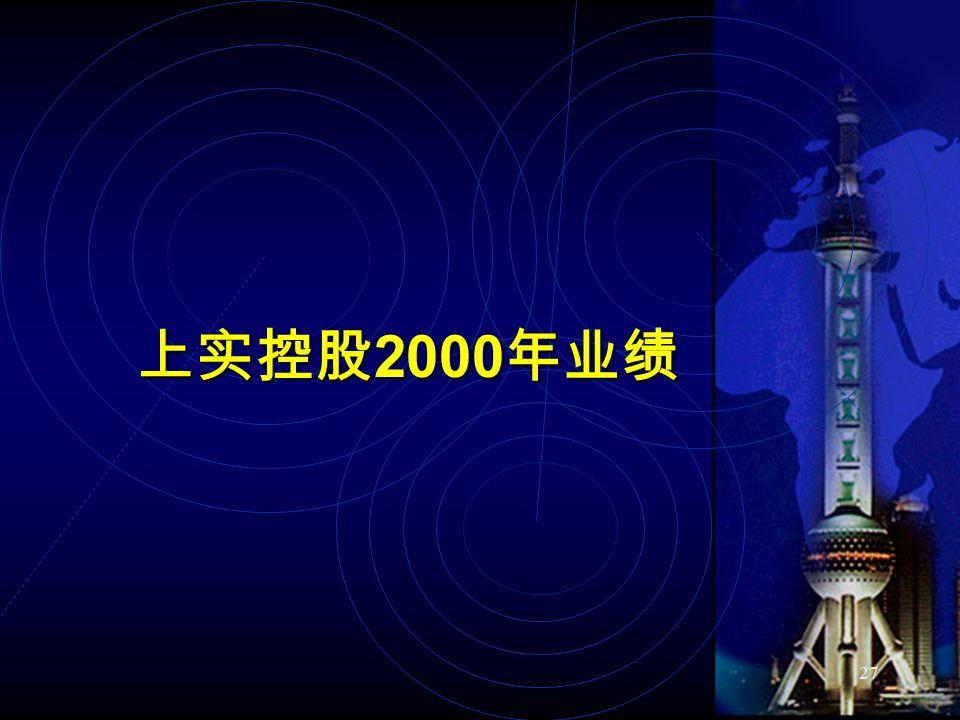 27 上实控股 2000 年业绩