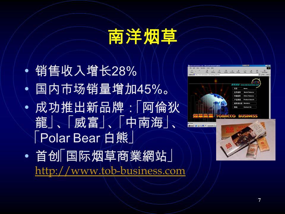 7 南洋烟草 销售收入增长 28% 国内市场销量增加 45% 。 成功推出新品牌:  阿倫狄 龍  、  威富  、  中南海  、  Polar Bear 白熊  首创  国际烟草商業網站  http://www.tob-business.com http://www.tob-business.com
