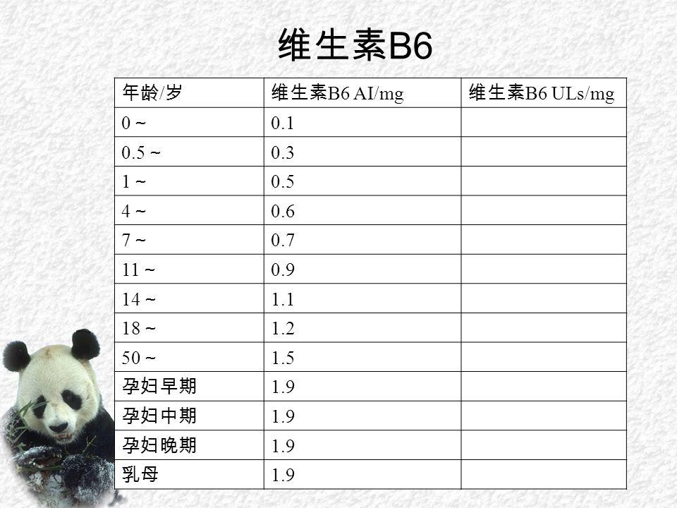 维生素 B6 年龄 / 岁维生素 B6 AI/mg 维生素 B6 ULs/mg 0~0~ 0.1 0.5 ~ 0.3 1~1~ 0.5 4~4~ 0.6 7~7~ 0.7 11 ~ 0.9 14 ~ 1.1 18 ~ 1.2 50 ~ 1.5 孕妇早期 1.9 孕妇中期 1.9 孕妇晚期 1.9 乳母 1.9