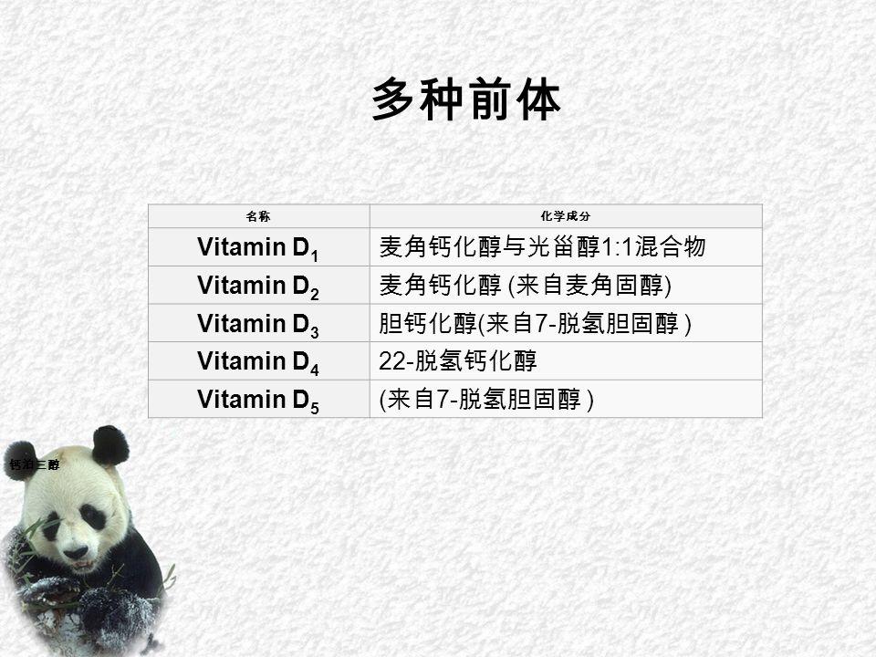 名称化学成分 Vitamin D 1 麦角钙化醇与光甾醇 1:1 混合物 Vitamin D 2 麦角钙化醇 ( 来自麦角固醇 ) Vitamin D 3 胆钙化醇 ( 来自 7- 脱氢胆固醇 ) Vitamin D 4 22- 脱氢钙化醇 Vitamin D 5 ( 来自 7- 脱氢胆固醇 ) 钙泊三醇