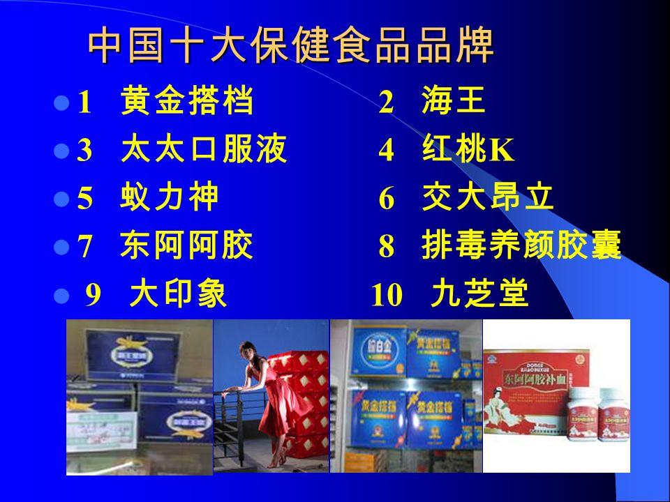 中国十大保健食品品牌 1 黄金搭档 2 海王 3 太太口服液 4 红桃 K 5 蚁力神 6 交大昂立 7 东阿阿胶 8 排毒养颜胶囊 9 大印象 10 九芝堂