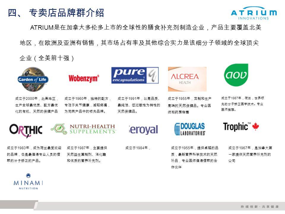 四、 专卖店品牌群介绍 成立于 1984 年, ATRIUM 是在加拿大多伦多上市的全球性的膳食补充剂制造企业,产品主要覆盖北美 地区,在欧洲及亚洲有销售,其市场占有率及其他综合实力是该细分子领域的全球顶尖 企业(全美前十强) 成立于 2000 年,北美地区, 生产全球最优质、配方最优 化的有机、天然的保健产品 成立于 1960 年,独特的配方, 专注于关节健康,减轻疼痛, 为同类产品中的领先品牌。 成立于 1991 年,以高品质、 最纯洁、低过敏性为特性的 天然保健品。 成立于 1955 年,定制和生产 高端的 天然 保健品。专业医 师和药房销售 成立于 1987 年,荷兰,世界领 先的分子矫正医学技术。专业 医师推荐。 成立于 1955 年,提供卓越的品 质,最新营养科学技术的天然 补品,专业医师值得信赖的合 作伙伴 成立于 1987 年,主要提供 天然益生菌制剂、消化酶 和优质的营养补充剂。 成立于 1983 年,成为荷兰最受欢迎 的品牌,也是最值得专业人员的信 赖的分子矫正的产品。 成立于 1967 年,是加拿大第 一家提供天然营养补充剂的 公司
