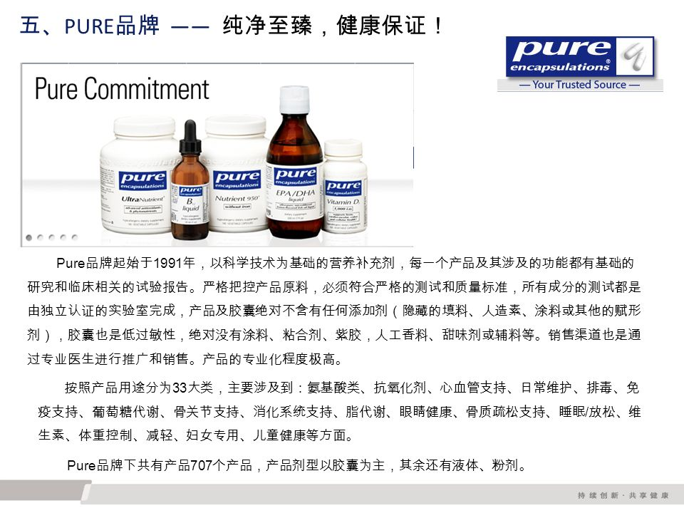 五、 PURE 品牌 —— 纯净至臻,健康保证! Pure 品牌起始于 1991 年,以科学技术为基础的营养补充剂,每一个产品及其涉及的功能都有基础的 研究和临床相关的试验报告。严格把控产品原料,必须符合严格的测试和质量标准,所有成分的测试都是 由独立认证的实验室完成,产品及胶囊绝对不含有任何添加剂(隐藏的填料、人造素、涂料或其他的赋形 剂),胶囊也是低过敏性,绝对没有涂料、粘合剂、紫胶,人工香料、甜味剂或辅料等。销售渠道也是通 过专业医生进行推广和销售。产品的专业化程度极高。 按照产品用途分为 33 大类,主要涉及到:氨基酸类、抗氧化剂、心血管支持、日常维护、排毒、免 疫支持、葡萄糖代谢、骨关节支持、消化系统支持、脂代谢、眼睛健康、骨质疏松支持、睡眠 / 放松、维 生素、体重控制、减轻、妇女专用、儿童健康等方面。 Pure 品牌下共有产品 707 个产品,产品剂型以胶囊为主,其余还有液体、粉剂。