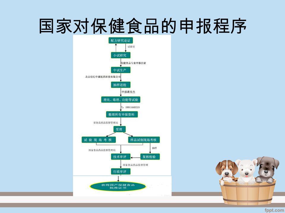 国家对保健食品的申报程序