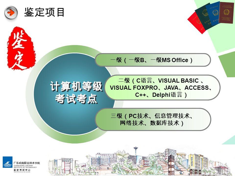 鉴定项目 一级(一级 B 、一级 MS Office ) 二级( C 语言、 VISUAL BASIC 、 VISUAL FOXPRO 、 JAVA 、 ACCESS 、 C++ 、 Delphi 语言) 三级( PC 技术、信息管理技术、 网络技术、数据库技术) 计算机等级考试考点计算机等级考试考点