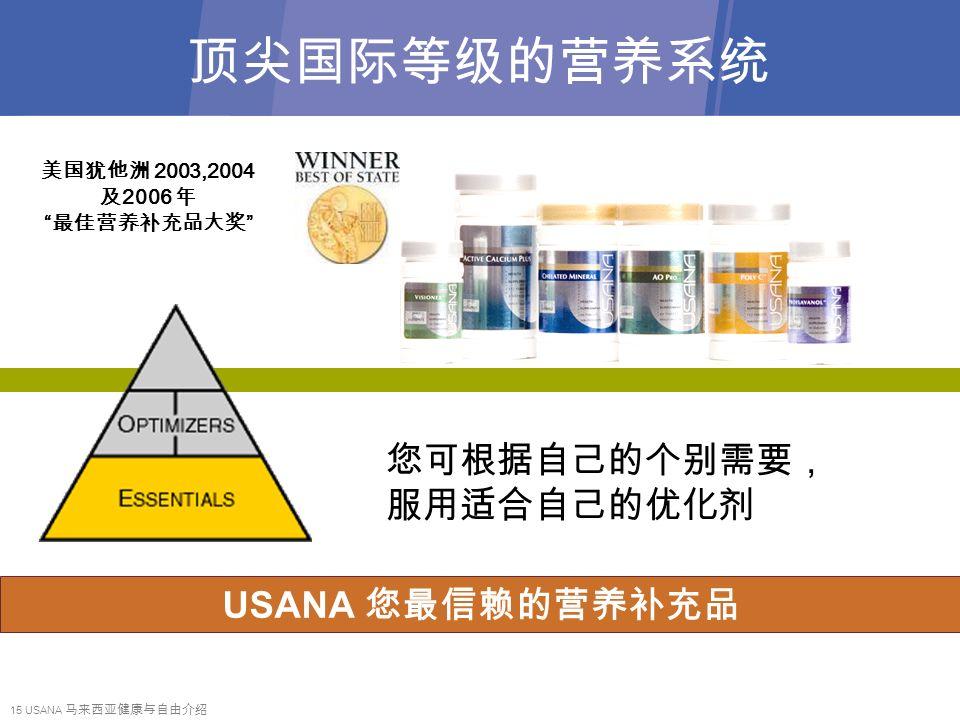 15 USANA 马来西亚健康与自由介绍 顶尖国际等级的营养系统 您可根据自己的个别需要, 服用适合自己的优化剂 USANA 您最信赖的营养补充品 美国犹他洲 2003,2004 及 2006 年 最佳营养补充品大奖