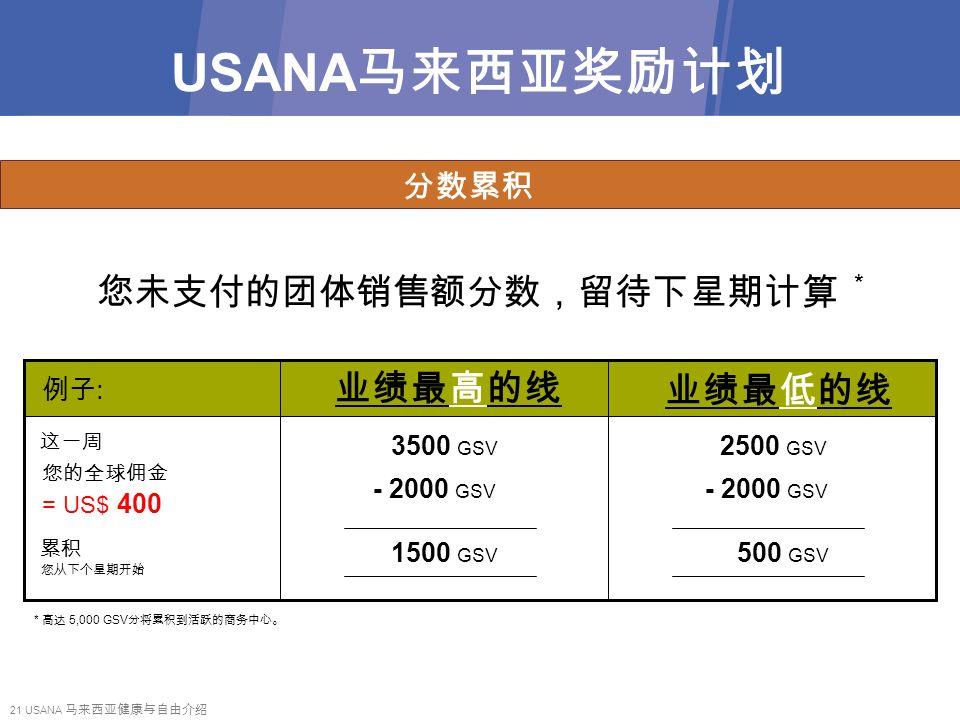 21 USANA 马来西亚健康与自由介绍 USANA 马来西亚奖励计划 分数累积 您未支付的团体销售额分数,留待下星期计算 * 例子 : 业绩最高的线 业绩最低的线 这一周 3500 GSV 2500 GSV 您的全球佣金 = US$ 400 - 2000 GSV * 高达 5,000 GSV 分将累积到活跃的商务中心。 累积 您从下个星期开始 1500 GSV 500 GSV