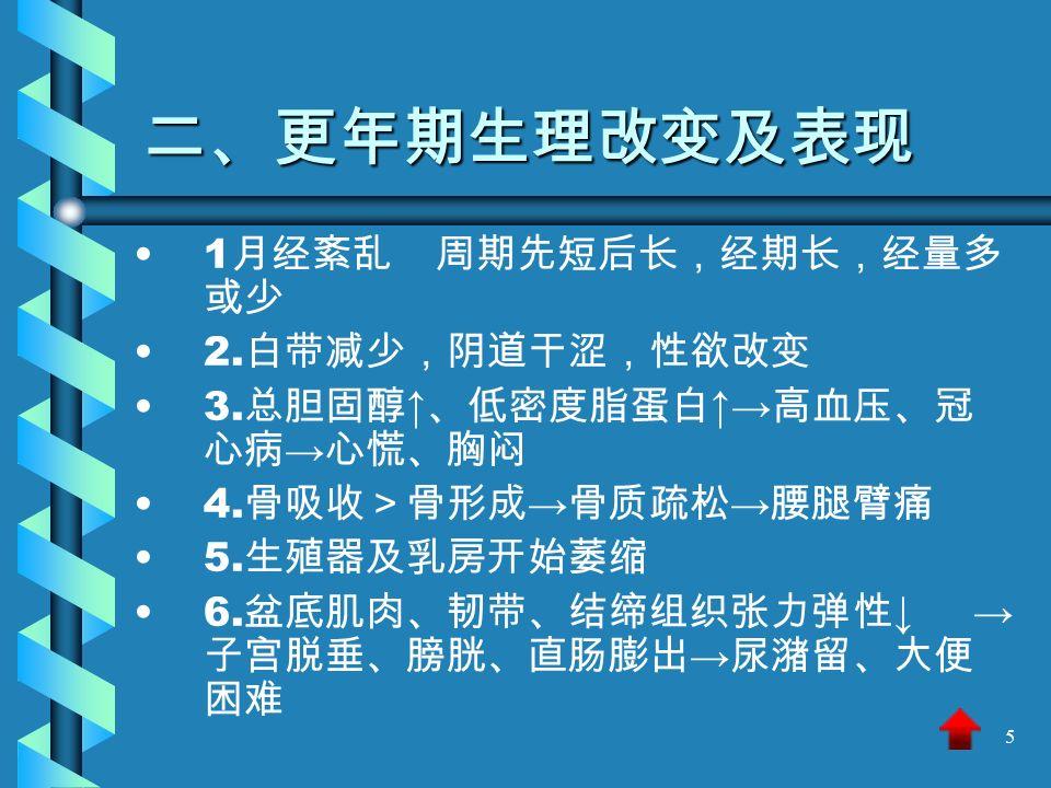 5 二、更年期生理改变及表现 1 月经紊乱 周期先短后长,经期长,经量多 或少 2. 白带减少,阴道干涩,性欲改变 3.