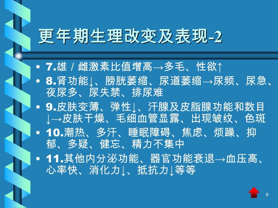 6 更年期生理改变及表现 -2 7. 雄/雌激素比值增高 → 多毛、性欲 ↑ 8. 肾功能 ↓ 、膀胱萎缩、尿道萎缩 → 尿频、尿急、 夜尿多、尿失禁、排尿难 9.