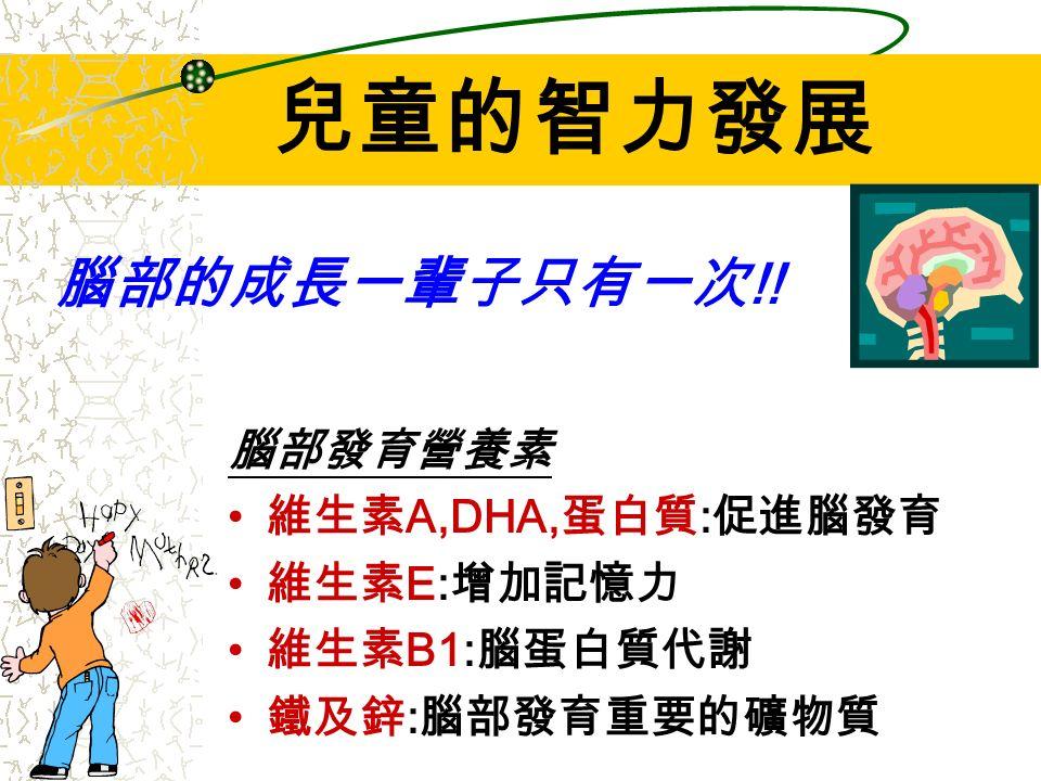 兒童的智力發展 腦部發育營養素 維生素 A,DHA, 蛋白質 : 促進腦發育 維生素 E: 增加記憶力 維生素 B1: 腦蛋白質代謝 鐵及鋅 : 腦部發育重要的礦物質 腦部的成長一輩子只有一次 !!