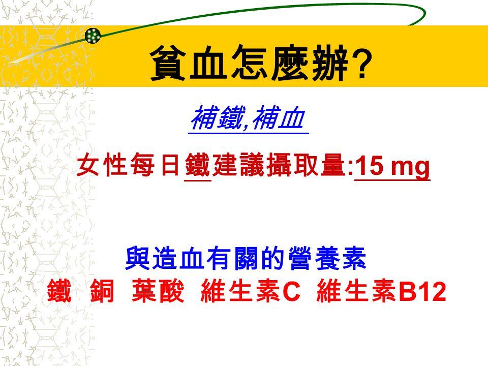 補鐵, 補血 女性每日鐵建議攝取量 :15 mg 與造血有關的營養素 鐵 銅 葉酸 維生素 C 維生素 B12 貧血怎麼辦