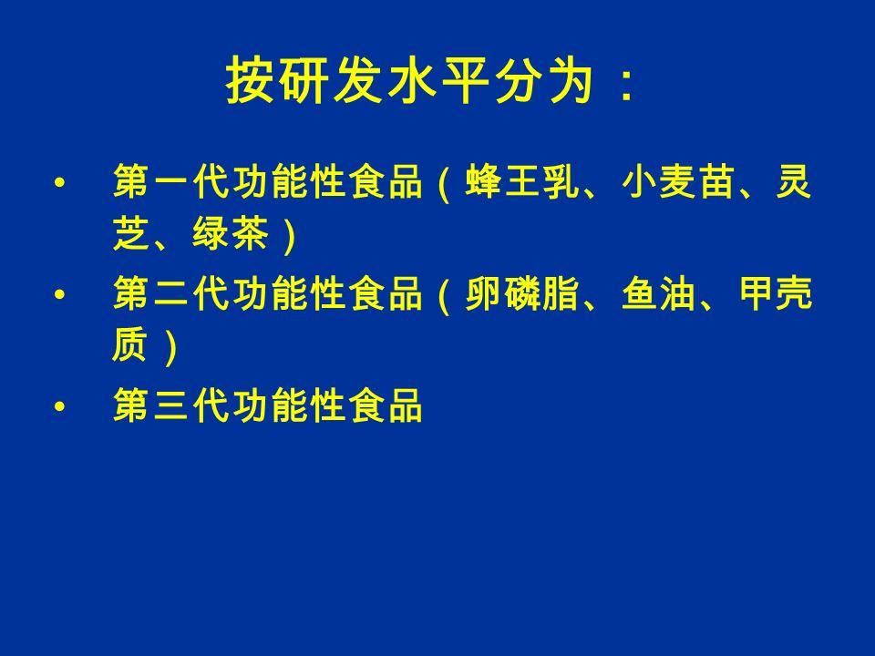 按研发水平分为: 第一代功能性食品(蜂王乳、小麦苗、灵 芝、绿茶) 第二代功能性食品(卵磷脂、鱼油、甲壳 质) 第三代功能性食品