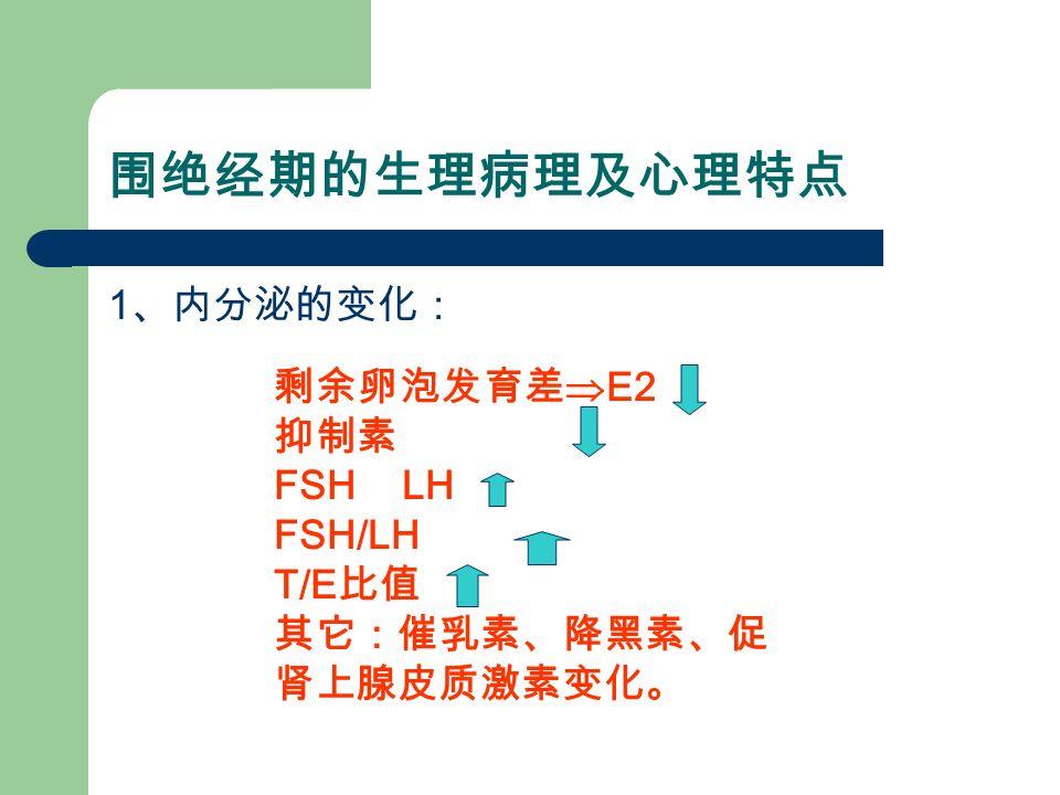 围绝经期的生理病理及心理特点 1 、内分泌的变化: 剩余卵泡发育差  E2 抑制素 FSH LH FSH/LH T/E 比值 其它:催乳素、降黑素、促 肾上腺皮质激素变化。