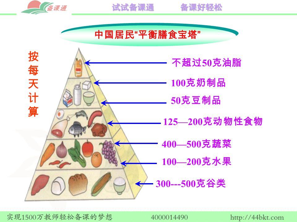 中国居民 平衡膳食宝塔 不超过 50 克油脂 125—200 克动物性食物 400—500 克蔬菜 100—200 克水果 300---500 克谷类 100 克奶制品 50 克豆制品 按每天计算按每天计算