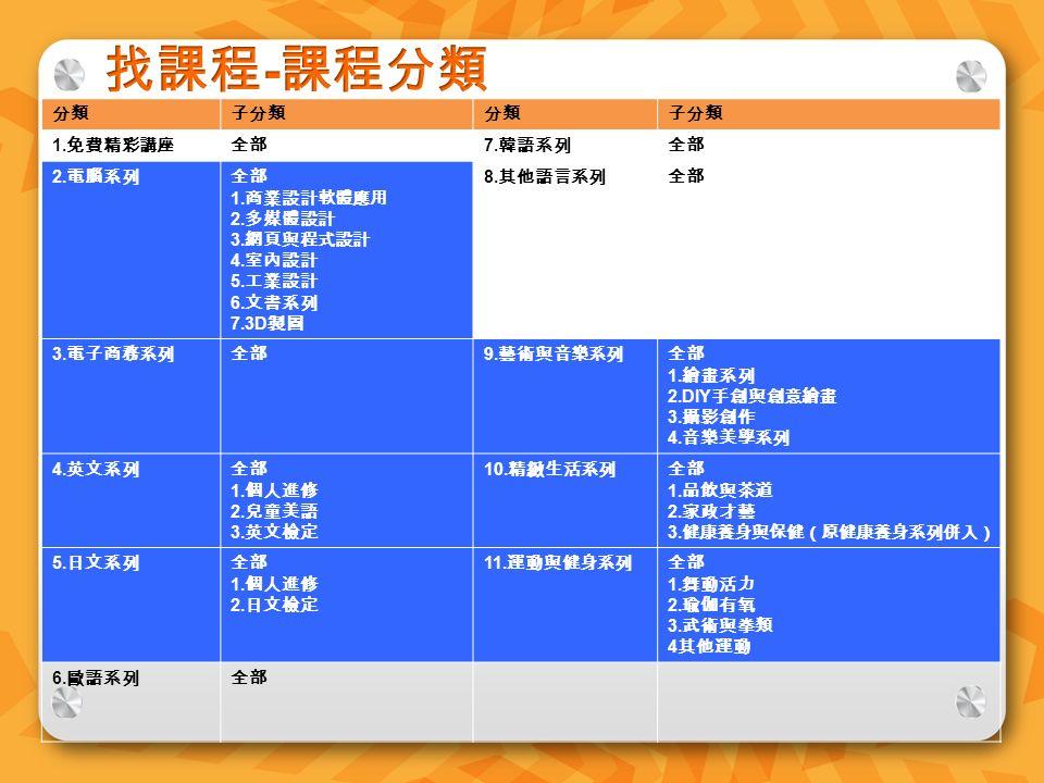 分類子分類分類子分類 1. 免費精彩講座全部 7. 韓語系列全部 2. 電腦系列全部 1. 商業設計軟體應用 2.