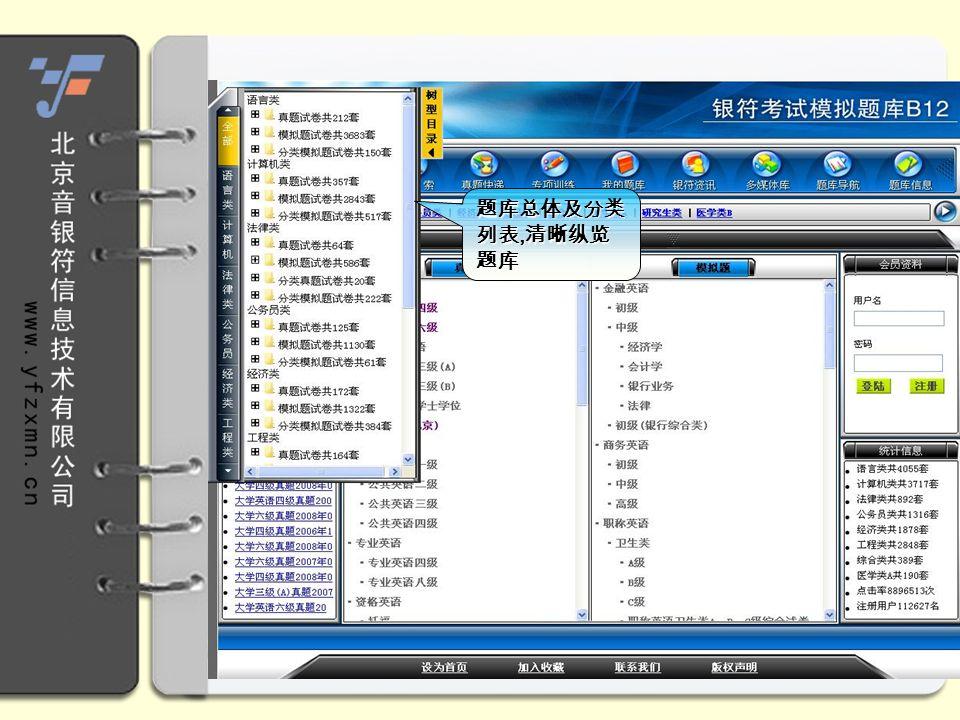 题库总体及分类 列表, 清晰纵览 题库