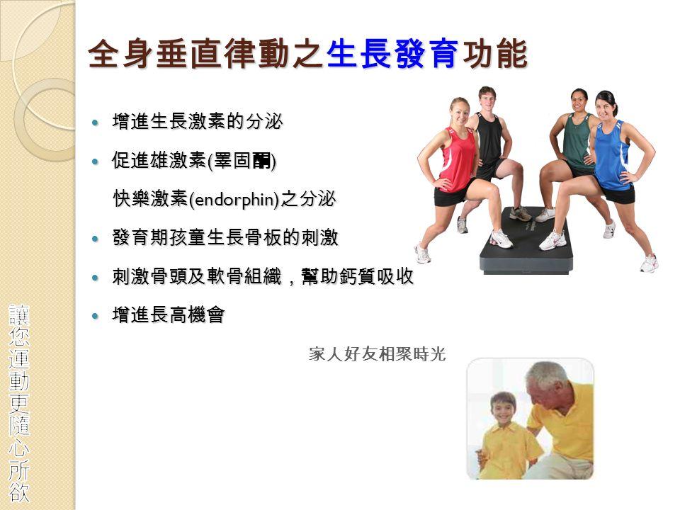 全身垂直律動之生長發育功能 增進生長激素的分泌 增進生長激素的分泌 促進雄激素 ( 睪固酮 ) 促進雄激素 ( 睪固酮 ) 快樂激素 (endorphin) 之分泌 快樂激素 (endorphin) 之分泌 發育期孩童生長骨板的刺激 發育期孩童生長骨板的刺激 刺激骨頭及軟骨組織,幫助鈣質吸收 刺激骨頭及軟骨組織,幫助鈣質吸收 增進長高機會 增進長高機會 家人好友相聚時光