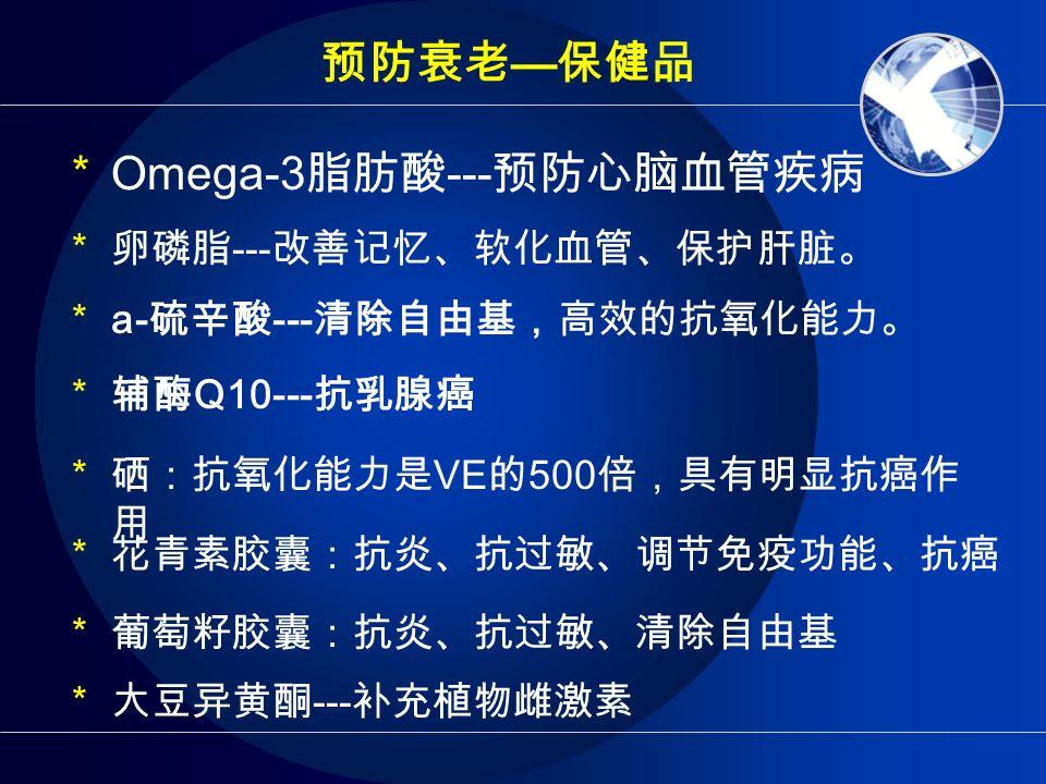 预防衰老 — 保健品  a- 硫辛酸 --- 清除自由基,高效的抗氧化能力。  辅酶 Q10--- 抗乳腺癌  Omega-3 脂肪酸 --- 预防心脑血管疾病  硒:抗氧化能力是 VE 的 500 倍,具有明显抗癌作 用  花青素胶囊:抗炎、抗过敏、调节免疫功能、抗癌  葡萄籽胶囊:抗炎、抗过敏、清除自由基  大豆异黄酮 --- 补充植物雌激素  卵磷脂 --- 改善记忆、软化血管、保护肝脏。
