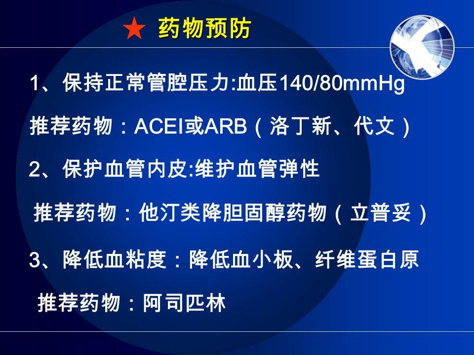药物预防 1 、保持正常管腔压力 : 血压 140/80mmHg 2 、保护血管内皮 : 维护血管弹性 3 、降低血粘度:降低血小板、纤维蛋白原 推荐药物: ACEI 或 ARB (洛丁新、代文) 推荐药物:他汀类降胆固醇药物(立普妥) 推荐药物:阿司匹林