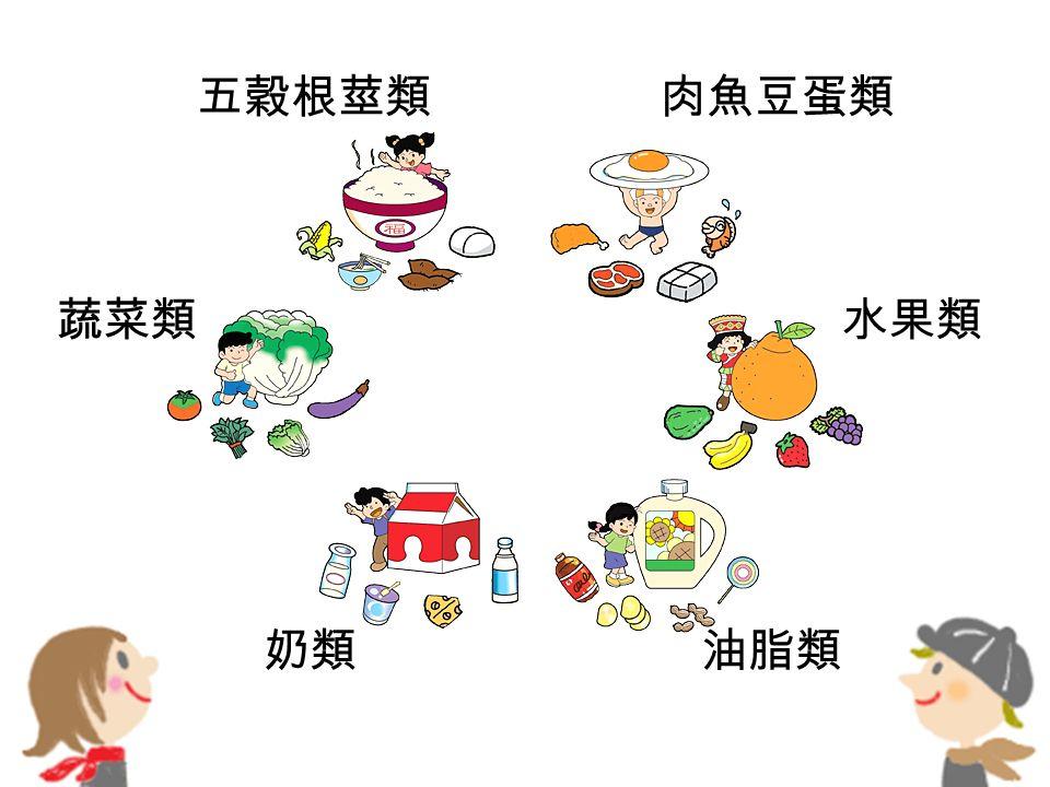 認識六大類 食物