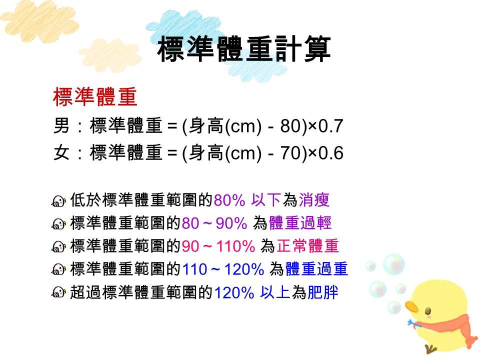 BMI-Body Mass Index (身體質量指數) 體重過輕 BMI < 18.5 正常範圍 18.5 ≦ BMI < 24 異常範圍 過 重: 24 ≦ BMI < 27 輕度肥胖: 27 ≦ BMI < 30 中度肥胖: 30 ≦ BMI < 35 重度肥胖: BMI ≧ 35 BMI = 體重 ( 公斤 ) / 身高 ² ( 公尺 ²) BMI = 22 為理想體位  理想體重= 22× 身高 ² ( 公尺 ²)