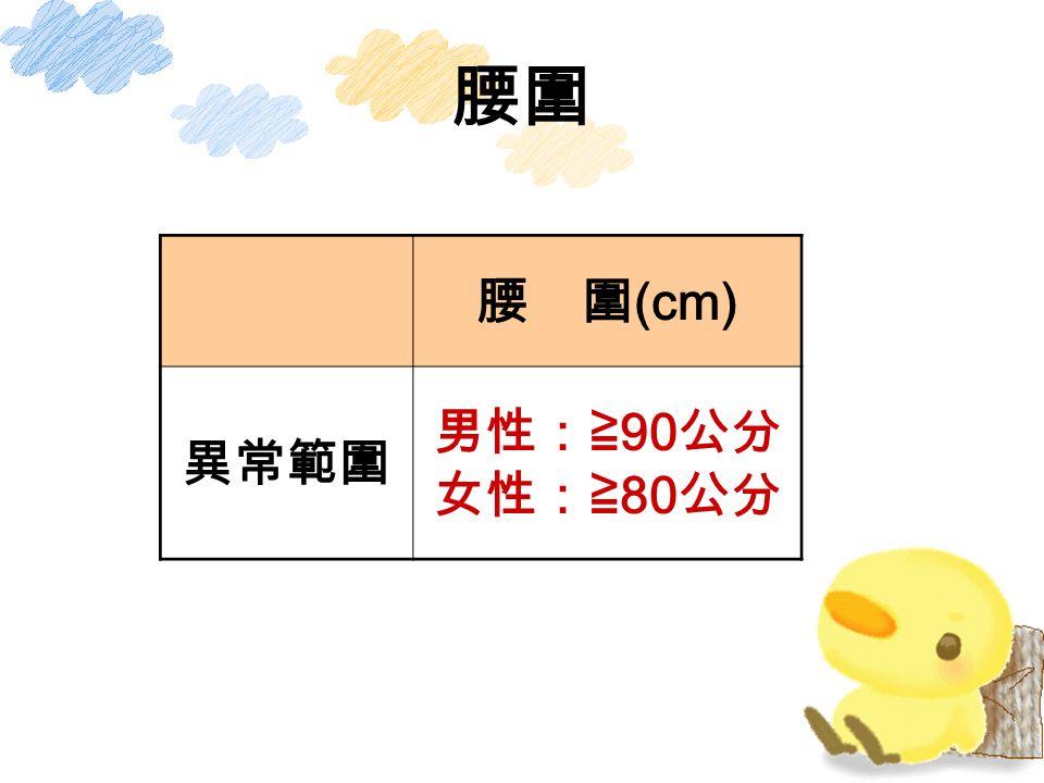 標準體重計算 標準體重 男:標準體重= ( 身高 (cm) - 80)×0.7 女:標準體重= ( 身高 (cm) - 70)×0.6 低於標準體重範圍的 80% 以下為消瘦 標準體重範圍的 80 ~ 90% 為體重過輕 標準體重範圍的 90 ~ 110% 為正常體重 標準體重範圍的 110 ~ 120% 為體重過重 超過標準體重範圍的 120% 以上為肥胖