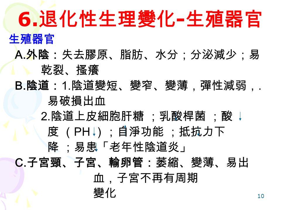 10 6. 退化性生理變化 - 生殖器官 生殖器官 A. 外陰:失去膠原、脂肪、水分;分泌減少;易 乾裂、搔癢 B.