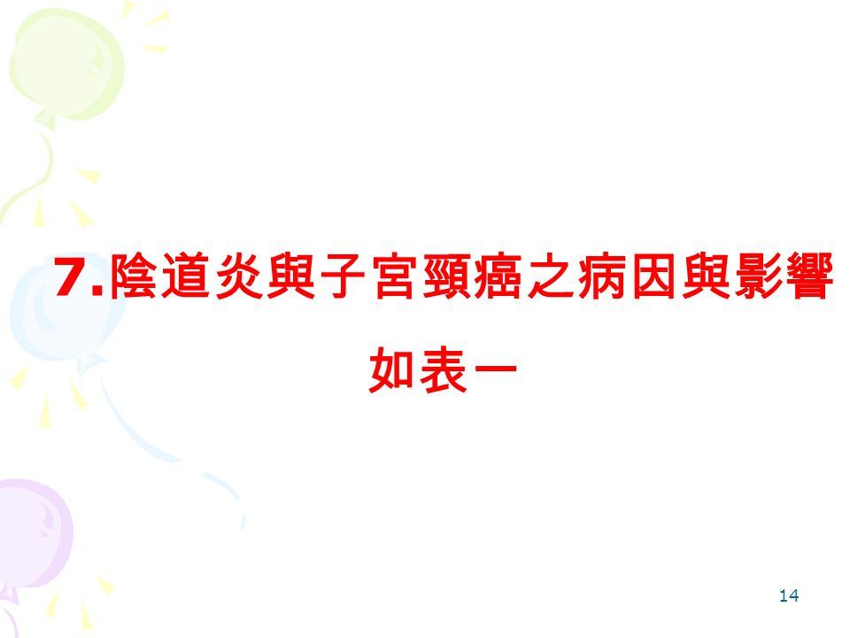 14 7. 陰道炎與子宮頸癌之病因與影響 如表一