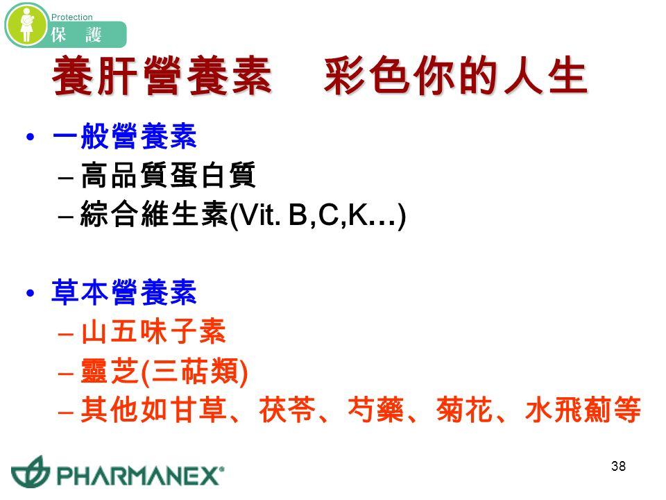 37 解讀 -- 肝臟檢查 B 型肝炎檢查