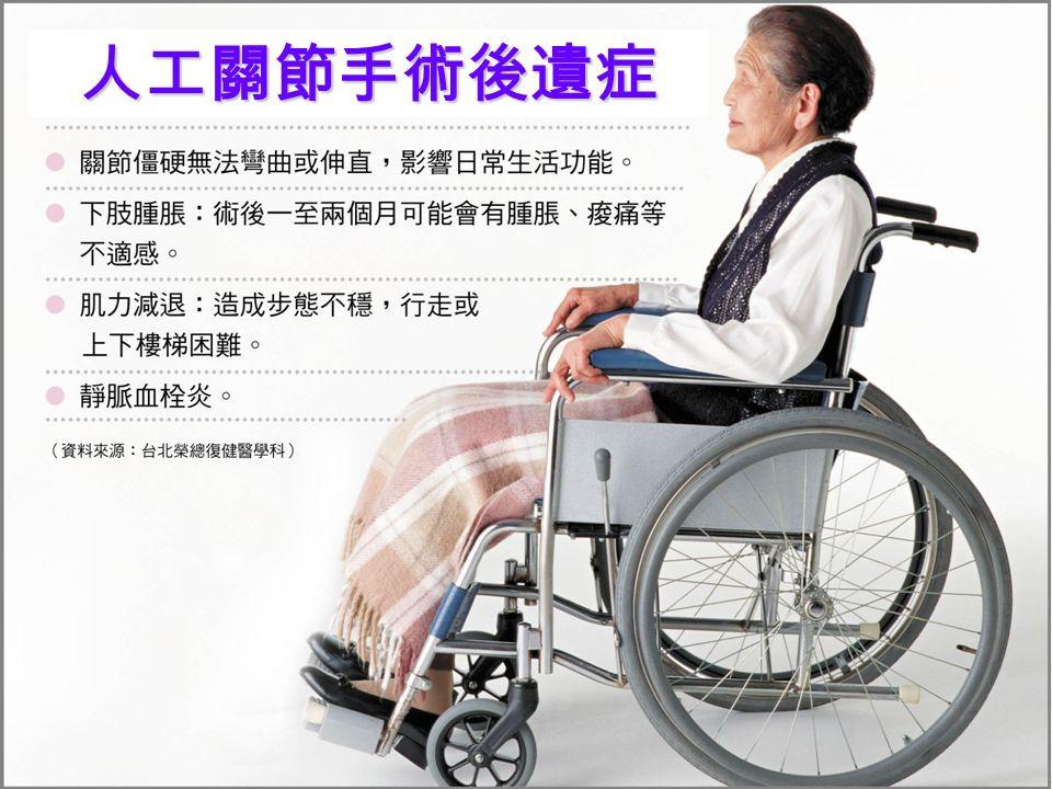 54 關節軟骨 韌帶 患關節炎的膝蓋 正常的膝蓋 脛骨 膝蓋骨 筋腱