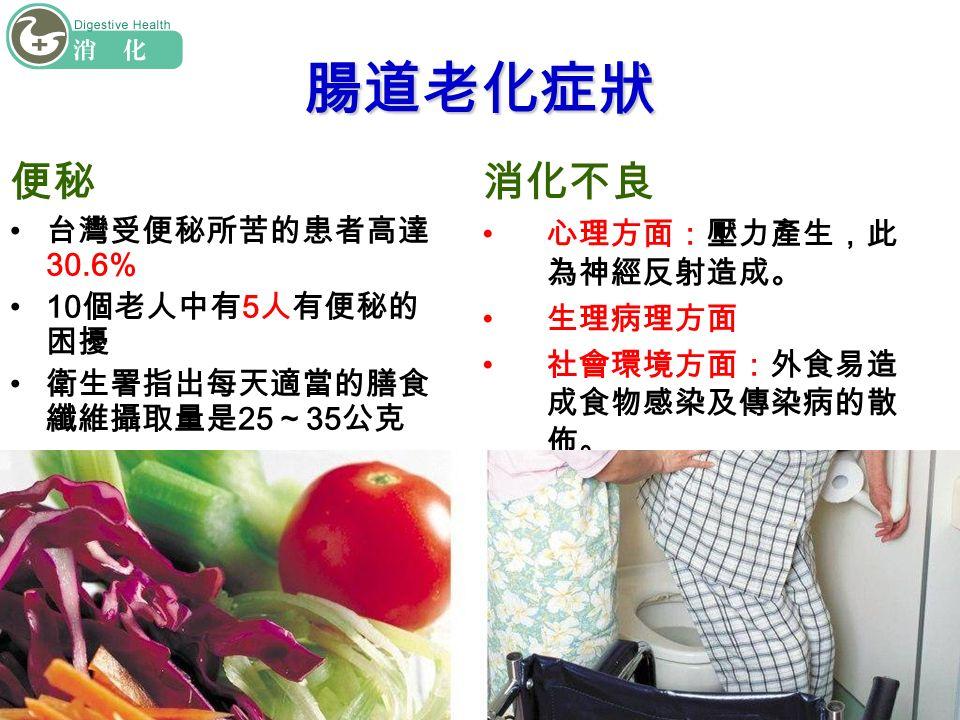 61現代人常見問題 9. 胃腸健康 肝癌 結腸直腸癌 胃癌 食道癌 胰臟癌