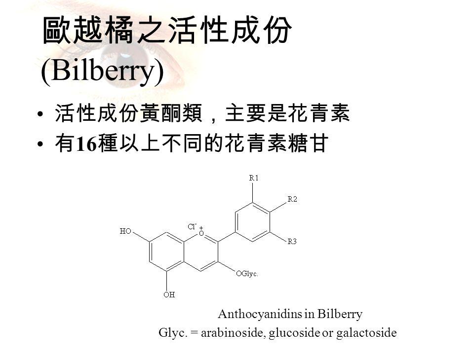 活性成份黃酮類,主要是花青素 有 16 種以上不同的花青素糖甘 Anthocyanidins in Bilberry Glyc.